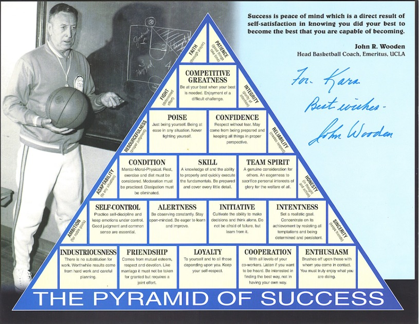 https://victormcoach.files.wordpress.com/2014/03/45bcd-pyramid3.jpg